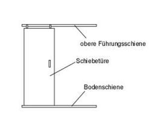 begehbarer kleiderschrank selber bauen diy abc. Black Bedroom Furniture Sets. Home Design Ideas