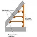 Einen Einbauschrank selber bauen