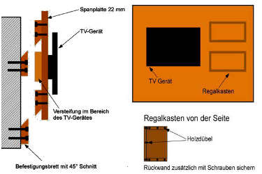 tv wand selber bauen laminat ihr traumhaus ideen. Black Bedroom Furniture Sets. Home Design Ideas