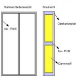 Trockenbau Trennwand bauen