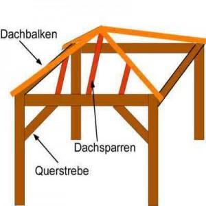 Terrassenüberdachung selber bauen: Anleitung mit Bauplan