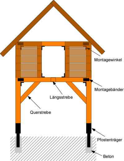 bauanleitung gartenbank holz images vogelhaus selber bauen diy bauanleitung gartentisch holz. Black Bedroom Furniture Sets. Home Design Ideas