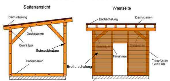 gartenhaus selber bauen aus holz diy abc. Black Bedroom Furniture Sets. Home Design Ideas
